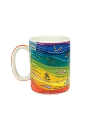 Unemployed Philosophers Guild Geologic Time Mug - Product Mini Image
